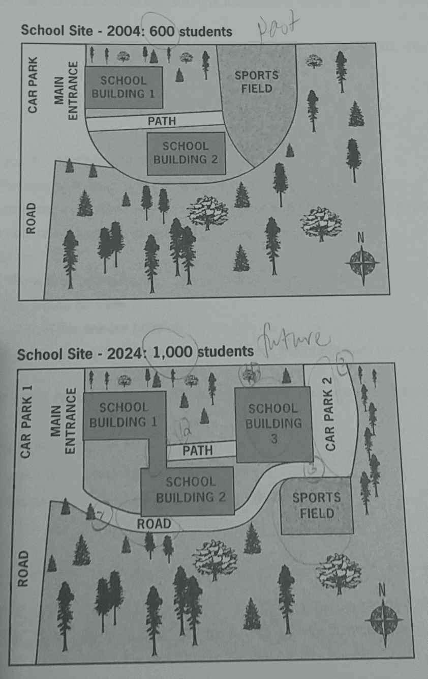 IELTS Writing Task 1 - Design new school building plan